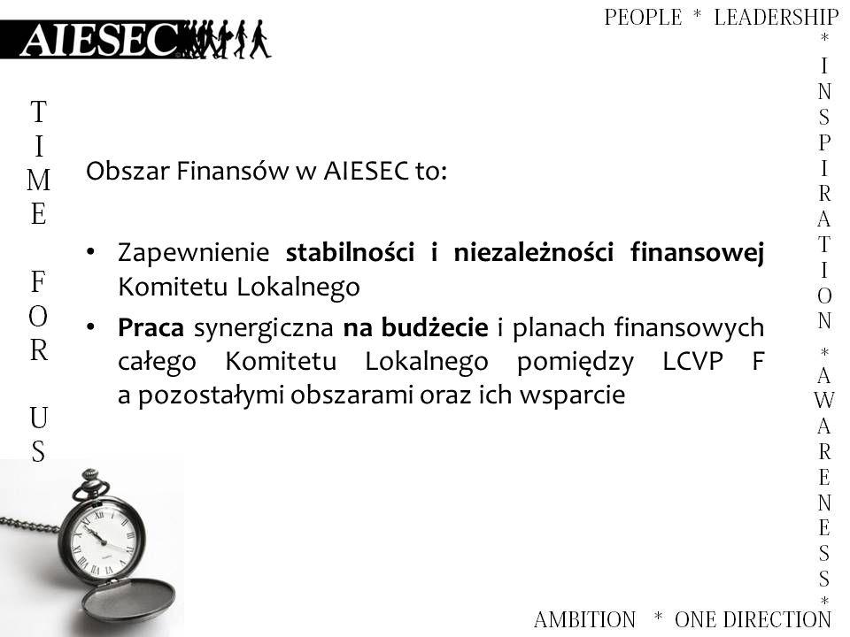 Obszar Finansów w AIESEC to: Zapewnienie stabilności i niezależności finansowej Komitetu Lokalnego Praca synergiczna na budżecie i planach finansowych całego Komitetu Lokalnego pomiędzy LCVP F a pozostałymi obszarami oraz ich wsparcie