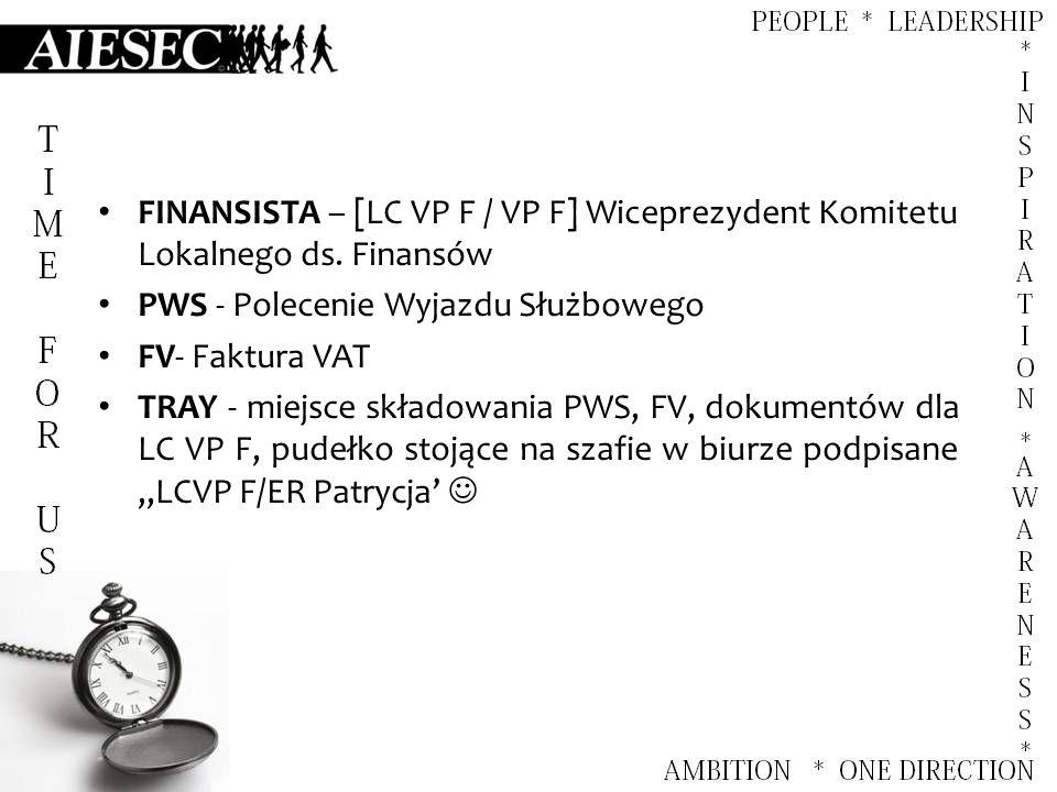 Czy członek KL może podpisywać FV.