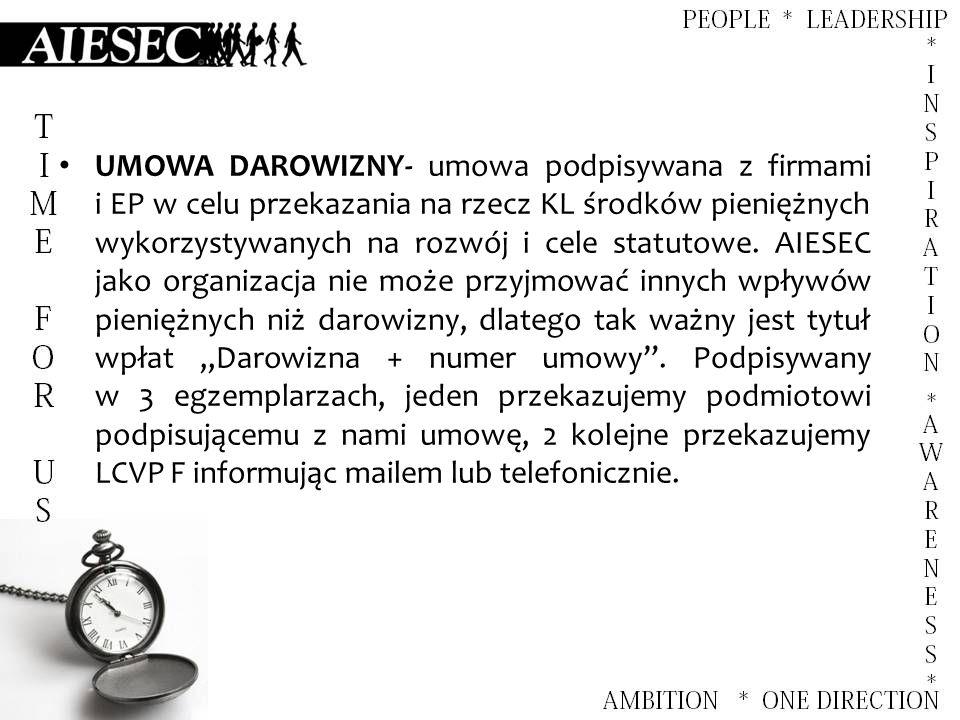 UMOWA DAROWIZNY- umowa podpisywana z firmami i EP w celu przekazania na rzecz KL środków pieniężnych wykorzystywanych na rozwój i cele statutowe.