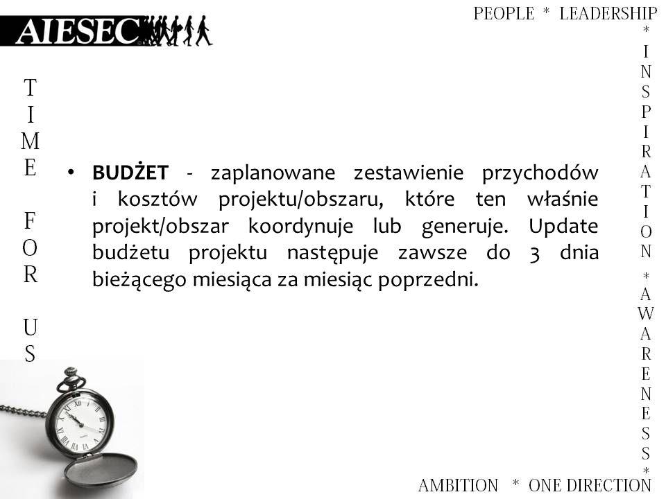 Zasady Finansowe Komitetu Lokalnego Toruń UMK
