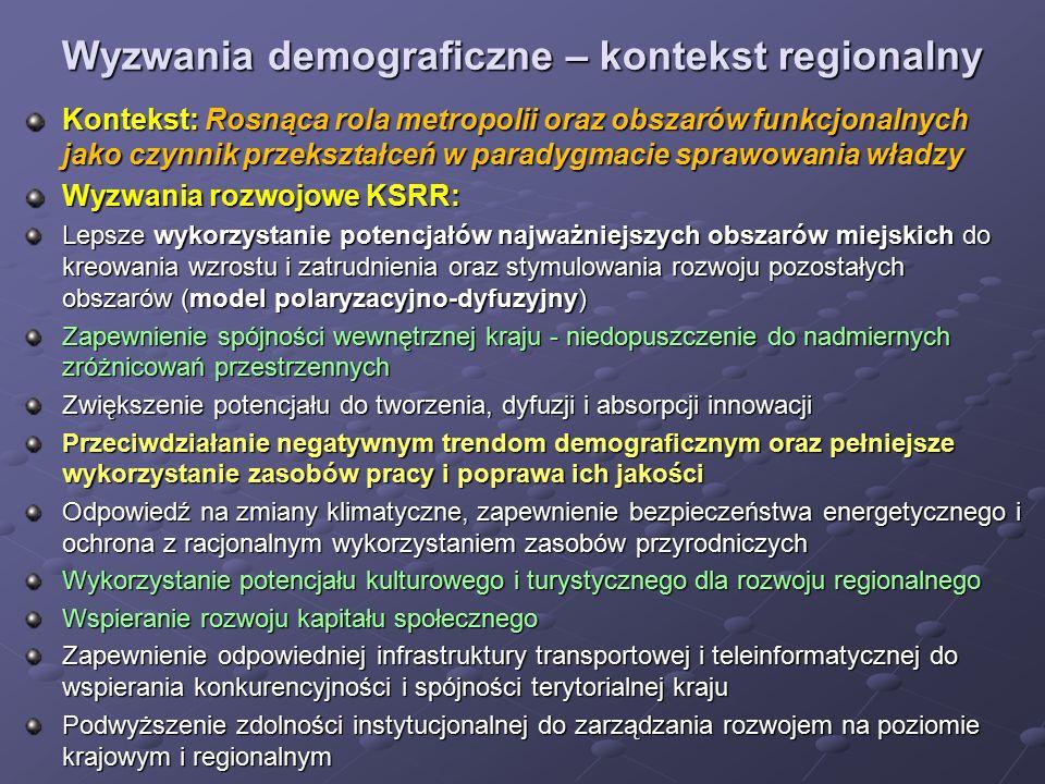Wyzwania demograficzne – kontekst regionalny Kontekst: Rosnąca rola metropolii oraz obszarów funkcjonalnych jako czynnik przekształceń w paradygmacie