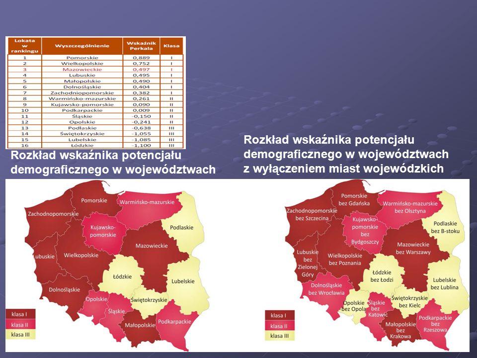 Rozkład wskaźnika potencjału demograficznego w województwach Rozkład wskaźnika potencjału demograficznego w województwach z wyłączeniem miast wojewódz