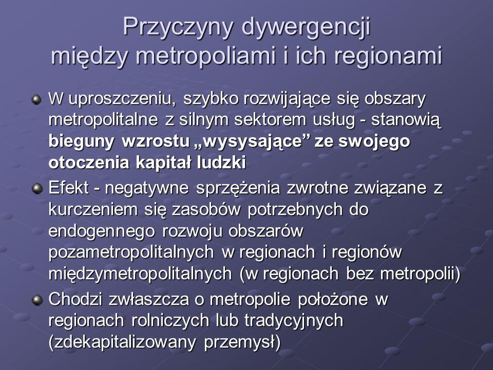 Przyczyny dywergencji między metropoliami i ich regionami W uproszczeniu, szybko rozwijające się obszary metropolitalne z silnym sektorem usług - stan
