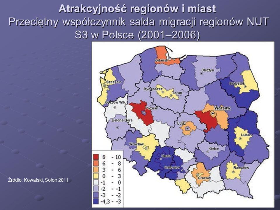 Atrakcyjność regionów i miast Przeciętny współczynnik salda migracji regionów NUT S3 w Polsce (2001–2006) Źródło: Kowalski, Solon 2011