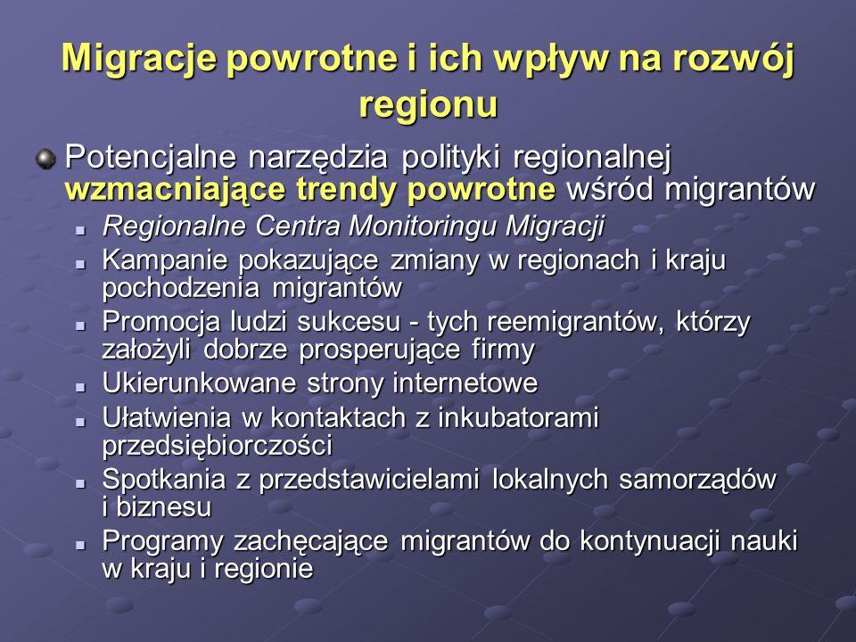 Migracje powrotne i ich wpływ na rozwój regionu Potencjalne narzędzia polityki regionalnej wzmacniające trendy powrotne wśród migrantów Regionalne Cen