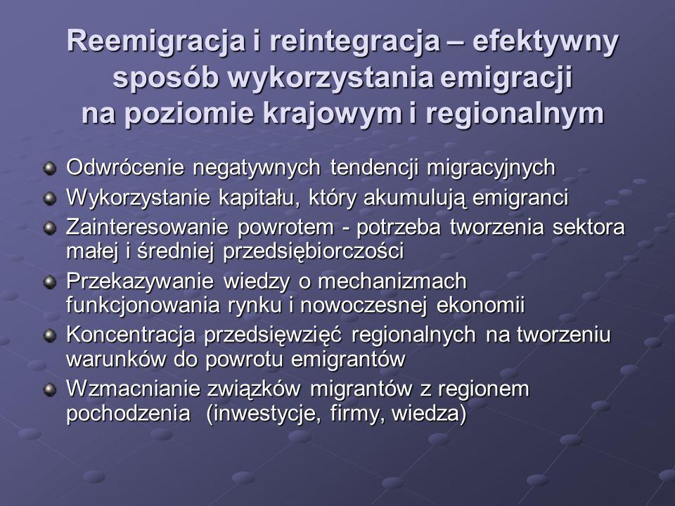 Reemigracja i reintegracja – efektywny sposób wykorzystania emigracji na poziomie krajowym i regionalnym Odwrócenie negatywnych tendencji migracyjnych