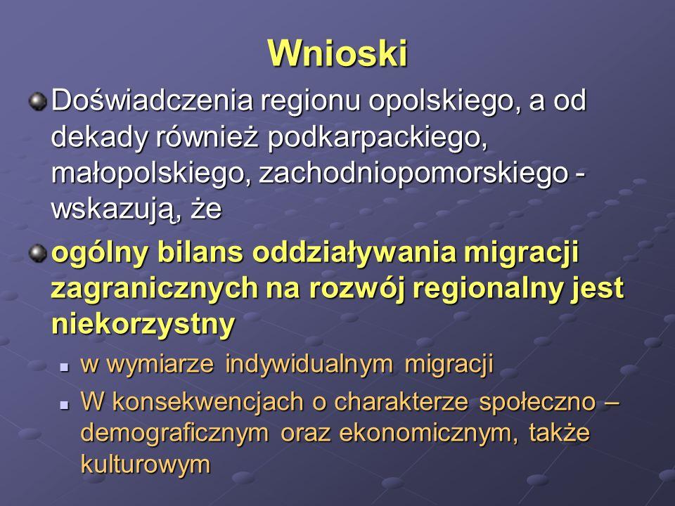 Wnioski Doświadczenia regionu opolskiego, a od dekady również podkarpackiego, małopolskiego, zachodniopomorskiego - wskazują, że ogólny bilans oddział
