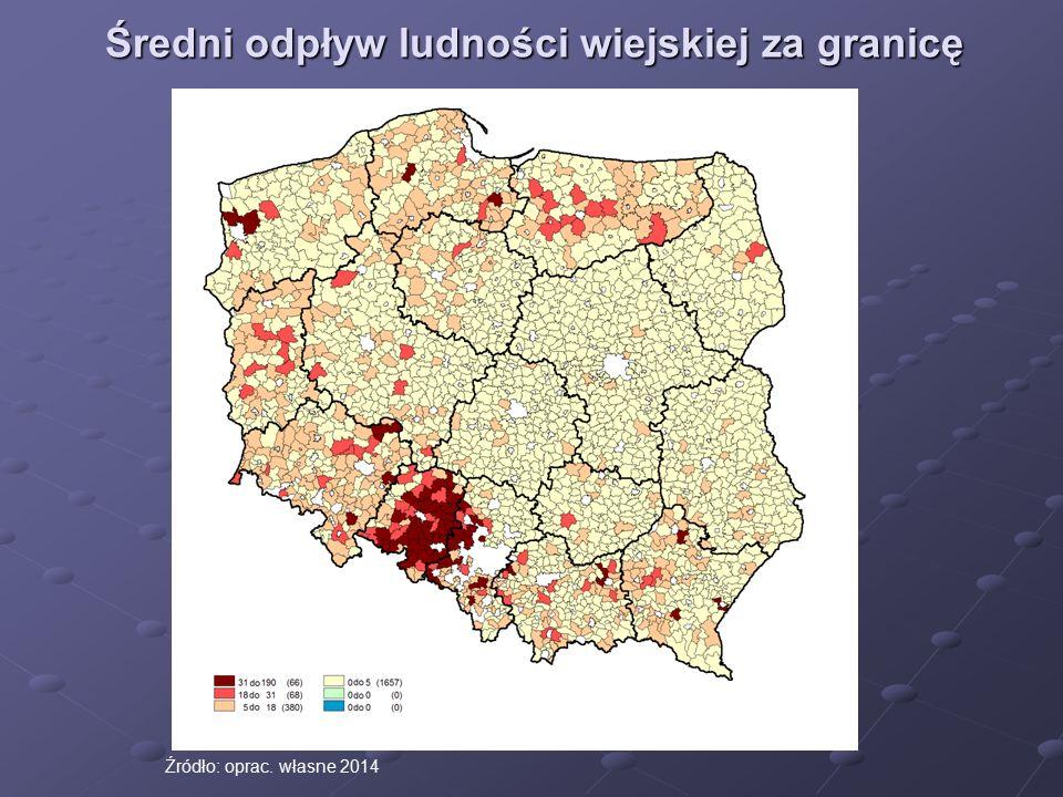 Średni odpływ ludności wiejskiej za granicę wg gmin w latach 2004-2011 Źródło: oprac. własne 2014