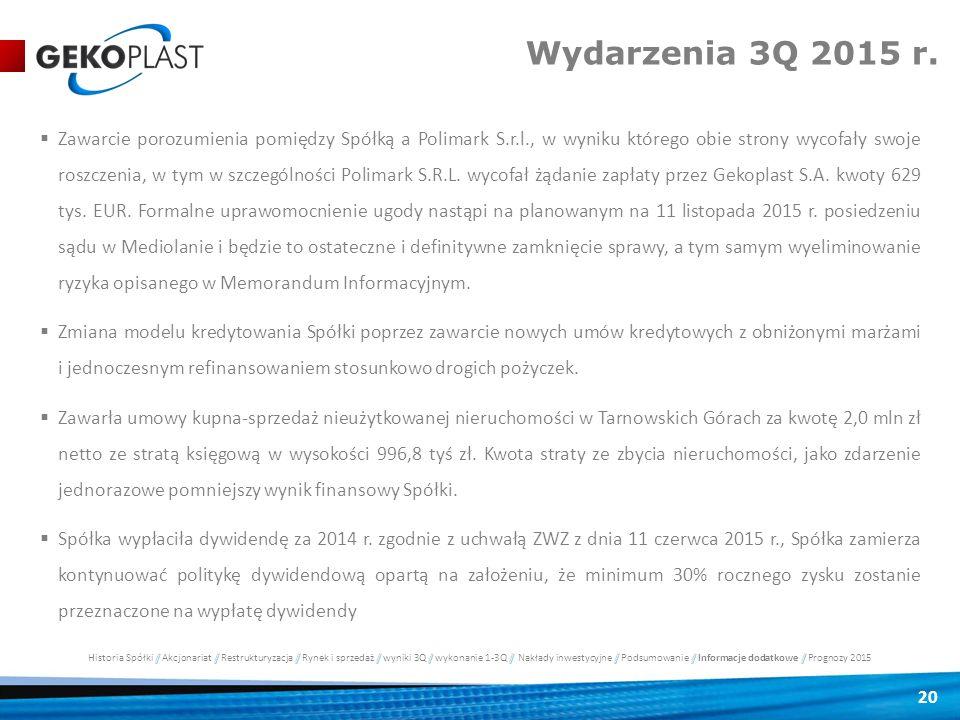 20 Wydarzenia 3Q 2015 r.  Zawarcie porozumienia pomiędzy Spółką a Polimark S.r.l., w wyniku którego obie strony wycofały swoje roszczenia, w tym w sz