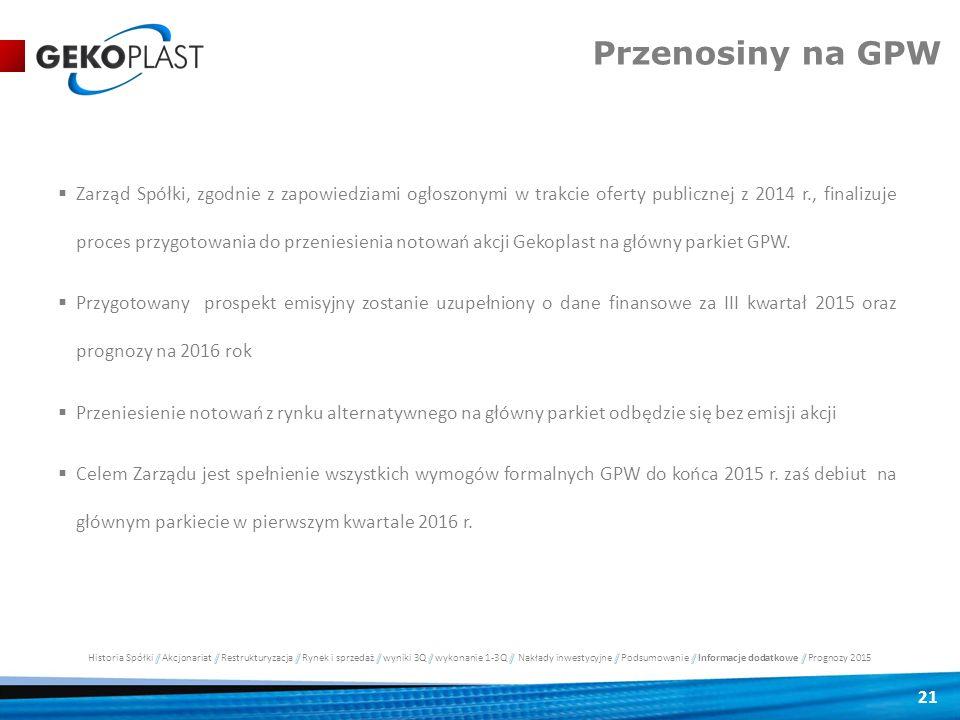 21 Przenosiny na GPW  Zarząd Spółki, zgodnie z zapowiedziami ogłoszonymi w trakcie oferty publicznej z 2014 r., finalizuje proces przygotowania do pr
