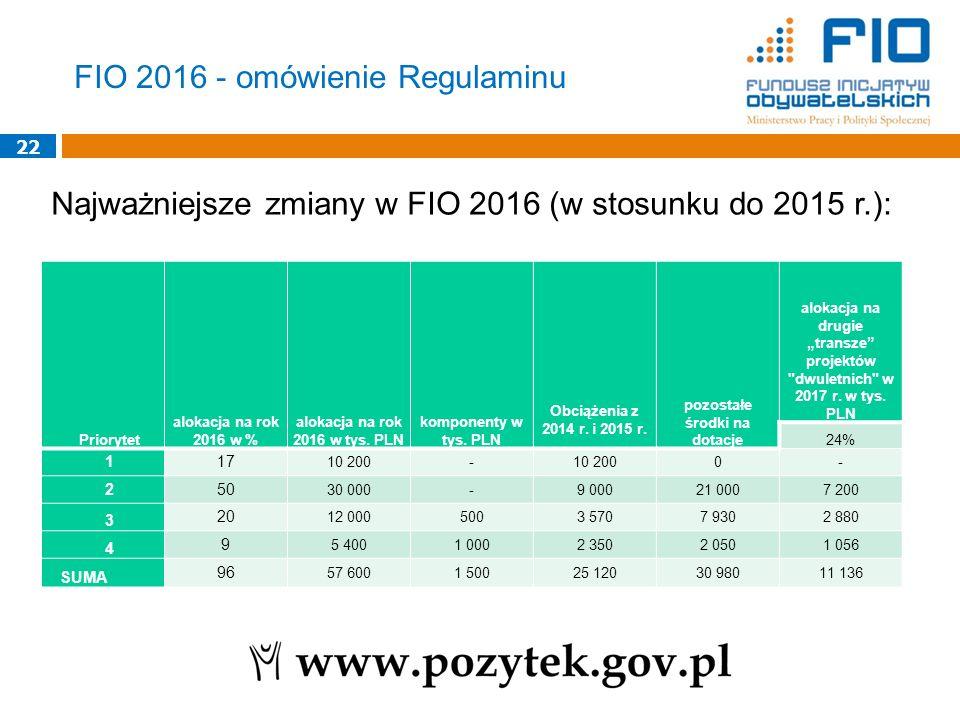22 Najważniejsze zmiany w FIO 2016 (w stosunku do 2015 r.): FIO 2016 - omówienie Regulaminu Priorytet alokacja na rok 2016 w % alokacja na rok 2016 w