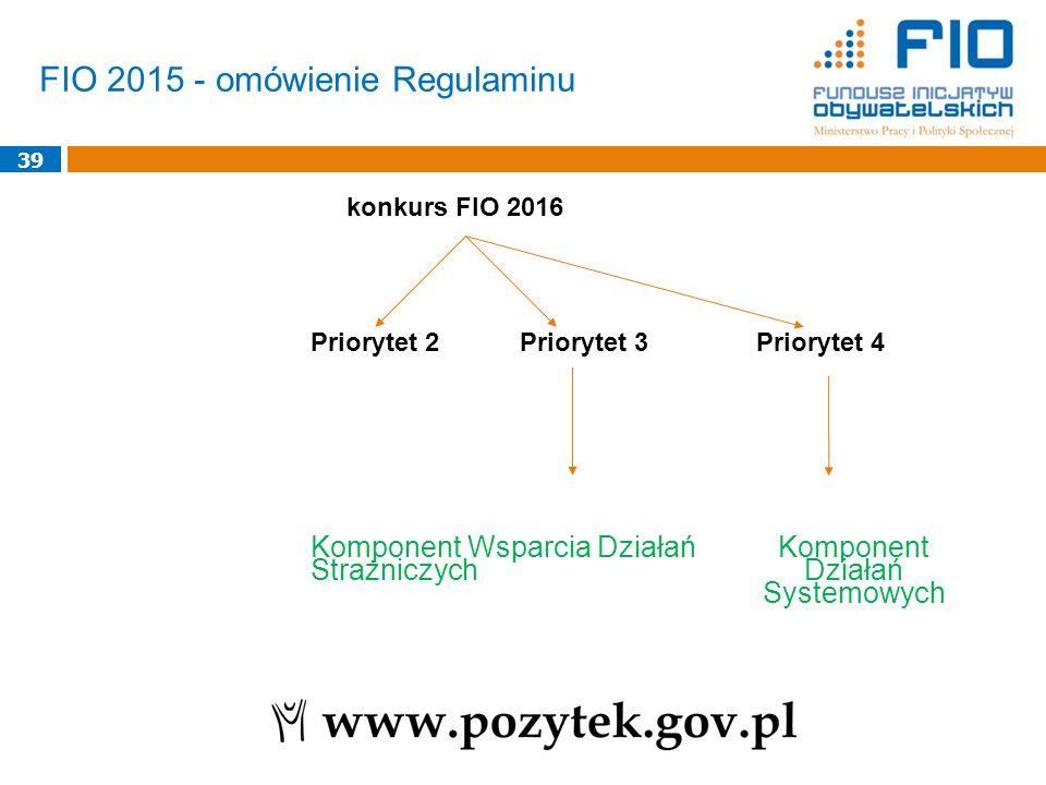 FIO 2015 - omówienie Regulaminu 39 konkurs FIO 2016 Priorytet 2 Priorytet 3Priorytet 4 Komponent Wsparcia Działań Strażniczych Komponent Działań Syste