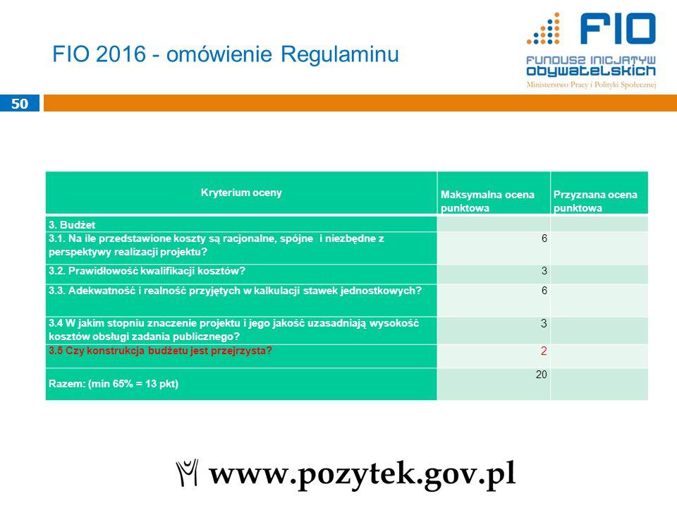 FIO 2016 - omówienie Regulaminu Kryterium oceny Maksymalna ocena punktowa Przyznana ocena punktowa 3. Budżet 3.1. Na ile przedstawione koszty są racjo