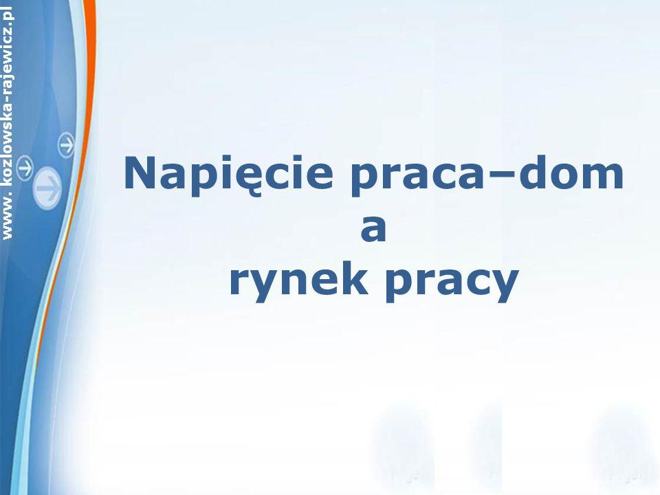 www. kozlowska-rajewicz.pl Napięcie praca–dom a rynek pracy