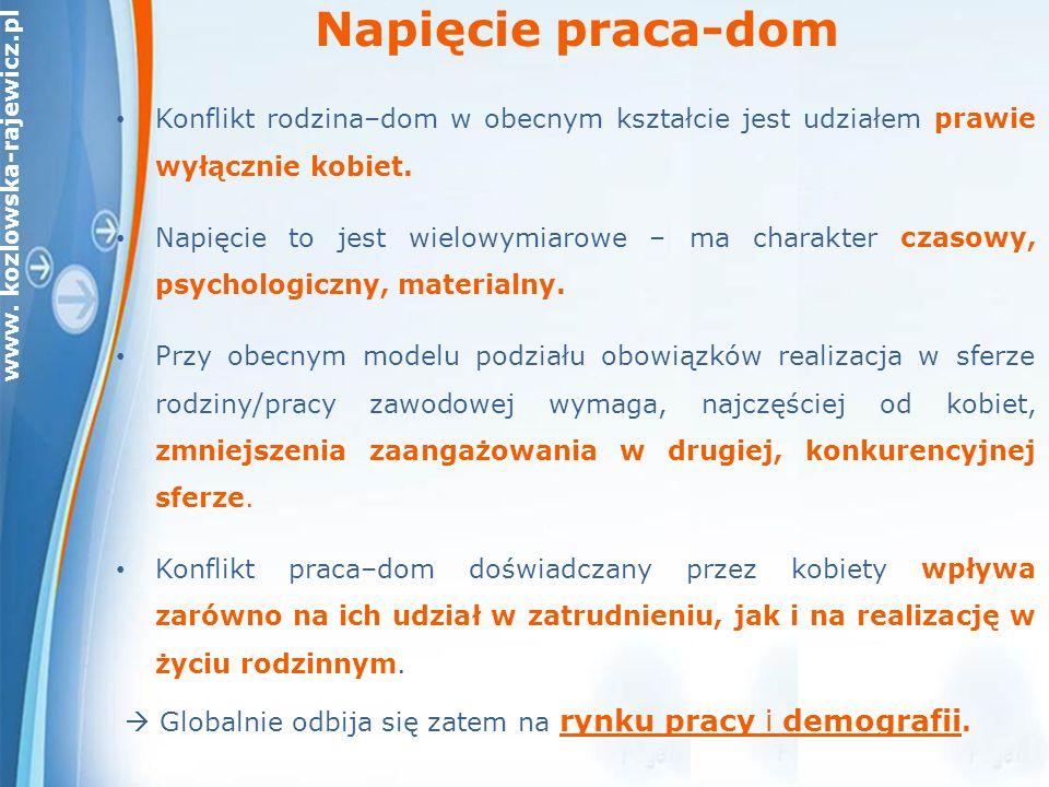 www.kozlowska-rajewicz.pl Czy konflikt praca–dom jest konieczny.