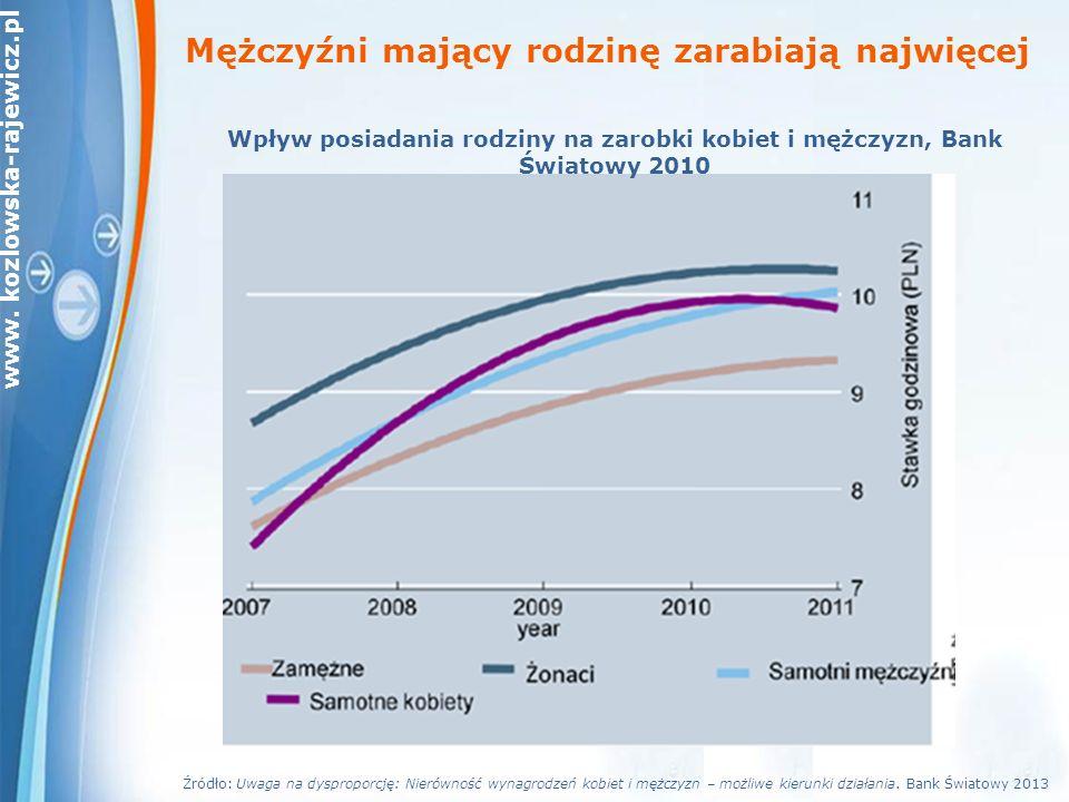 www.kozlowska-rajewicz.pl Jak załagodzić konflikt praca – dom.