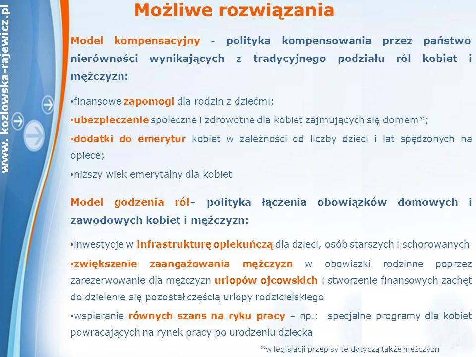 www. kozlowska-rajewicz.pl Możliwe rozwiązania Model kompensacyjny - polityka kompensowania przez państwo nierówności wynikających z tradycyjnego podz