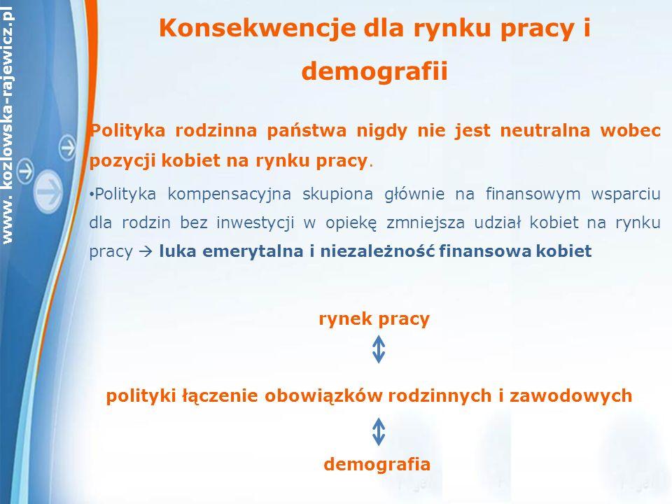www. kozlowska-rajewicz.pl Konsekwencje dla rynku pracy i demografii Polityka rodzinna państwa nigdy nie jest neutralna wobec pozycji kobiet na rynku