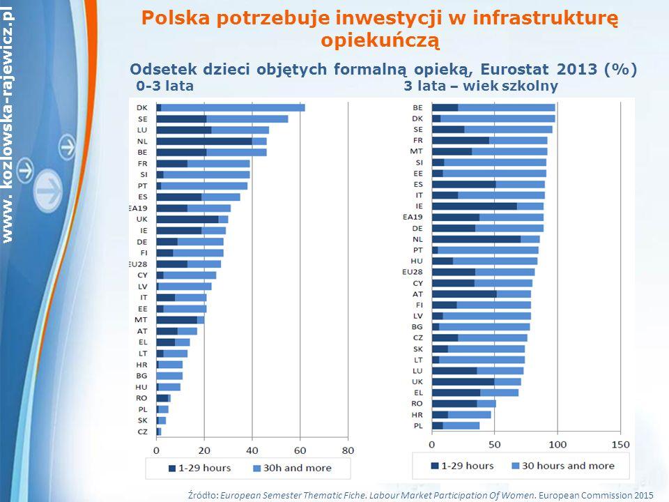 www.kozlowska-rajewicz.pl Nowa propozycja Komisji Europejskiej: Mapa drogowa.