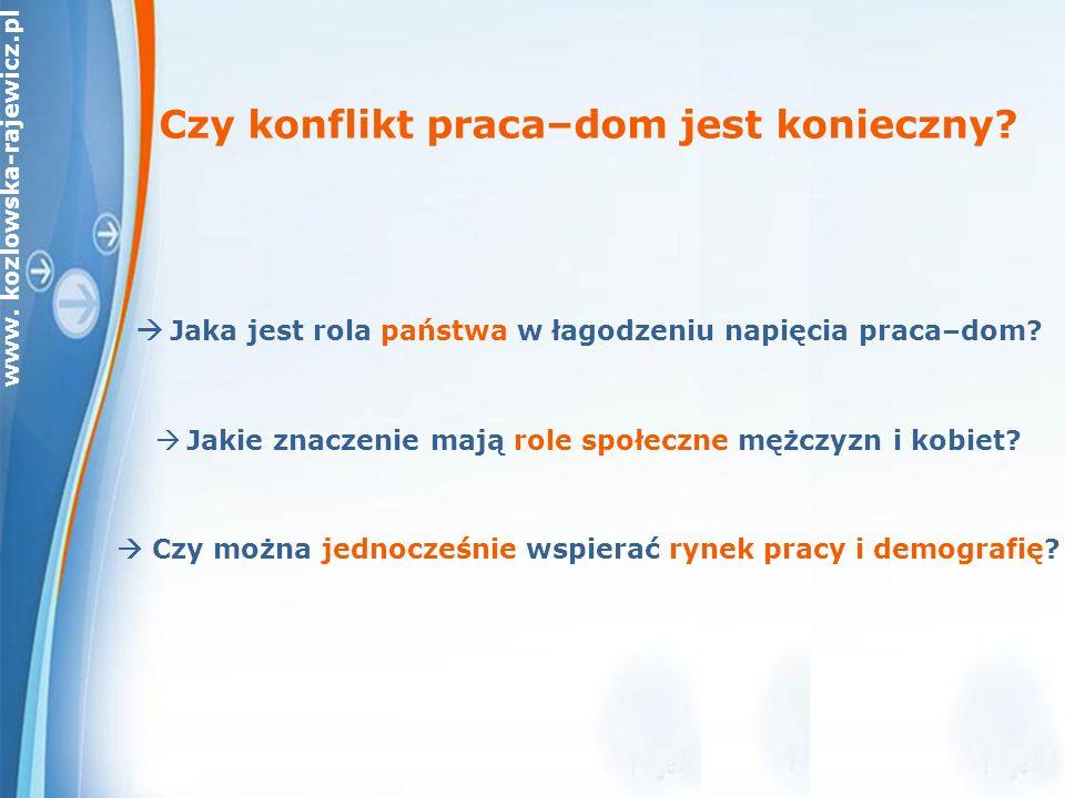 www. kozlowska-rajewicz.pl Czy konflikt praca–dom jest konieczny.
