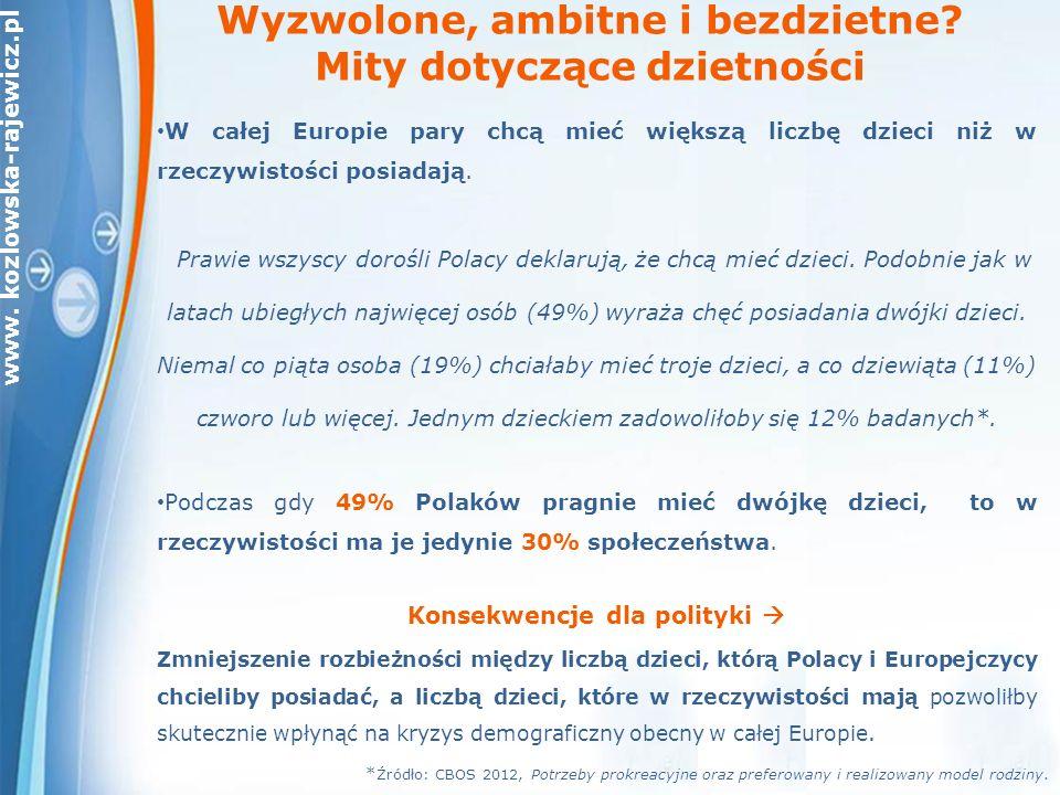 www. kozlowska-rajewicz.pl Wyzwolone, ambitne i bezdzietne.