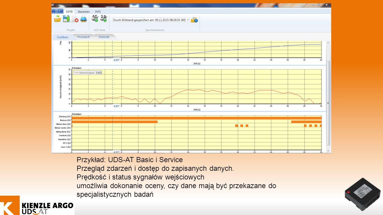 Przykład: UDS-AT Basic i Service Przegląd zdarzeń i dostęp do zapisanych danych. Prędkość i status sygnałów wejściowych umożliwia dokonanie oceny, czy