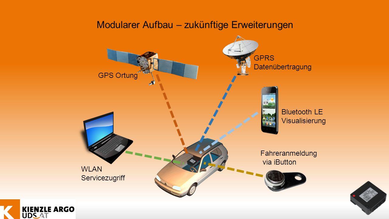 Modularer Aufbau – zukünftige Erweiterungen GPS Ortung Bluetooth LE Visualisierung WLAN Servicezugriff Fahreranmeldung via iButton GPRS Datenübertragung