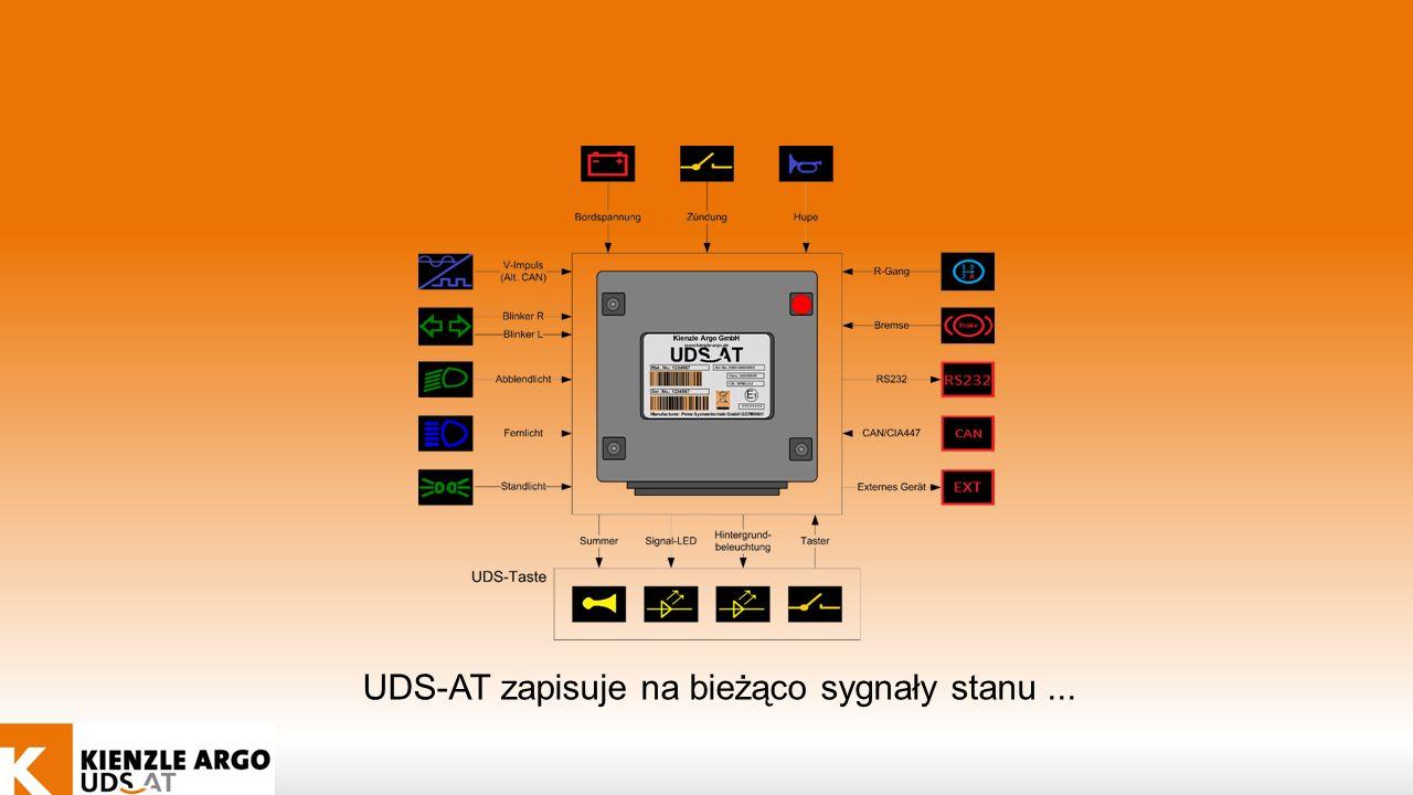 UDS-AT zapisuje na bieżąco sygnały stanu...