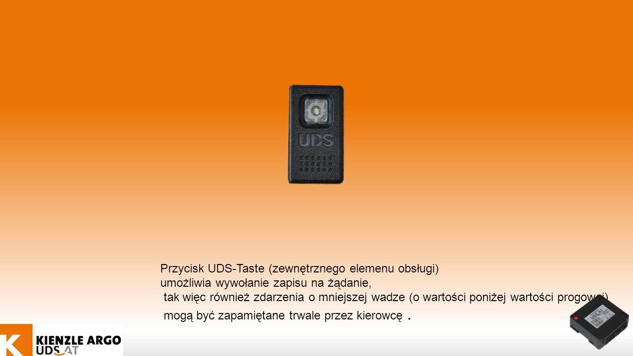 Przycisk UDS-Taste (zewnętrznego elemenu obsługi) umożliwia wywołanie zapisu na żądanie, tak więc również zdarzenia o mniejszej wadze (o wartości poniżej wartości progowej) mogą być zapamiętane trwale przez kierowcę.