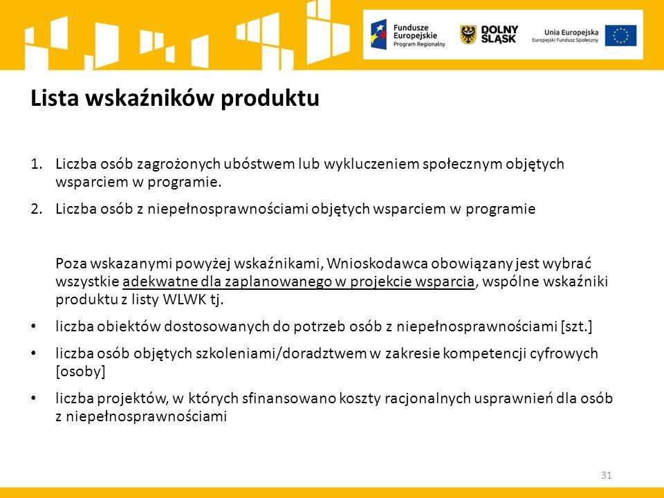 Lista wskaźników produktu 1.Liczba osób zagrożonych ubóstwem lub wykluczeniem społecznym objętych wsparciem w programie.