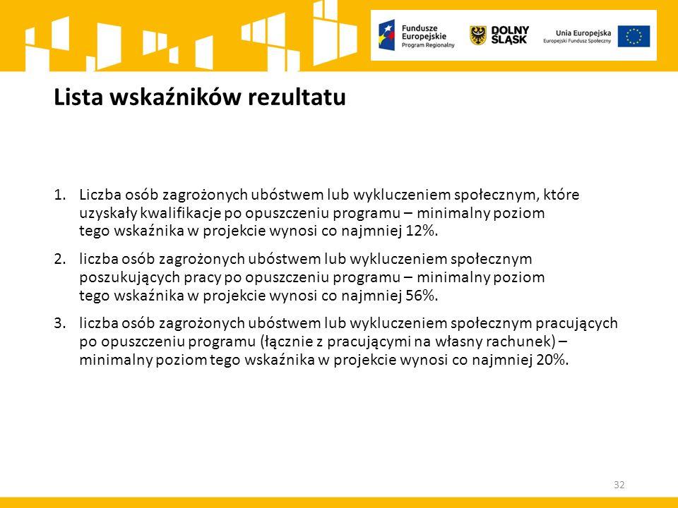 Lista wskaźników rezultatu 1.Liczba osób zagrożonych ubóstwem lub wykluczeniem społecznym, które uzyskały kwalifikacje po opuszczeniu programu – minim