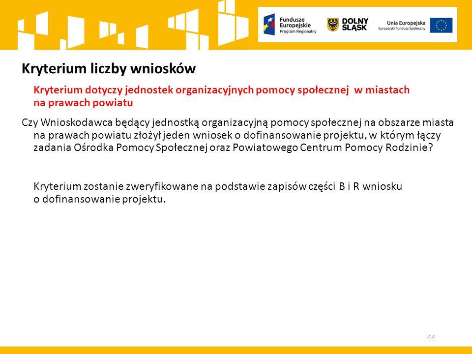 Kryterium liczby wniosków Kryterium dotyczy jednostek organizacyjnych pomocy społecznej w miastach na prawach powiatu Czy Wnioskodawca będący jednostk