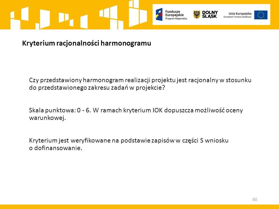 Kryterium racjonalności harmonogramu Czy przedstawiony harmonogram realizacji projektu jest racjonalny w stosunku do przedstawionego zakresu zadań w p