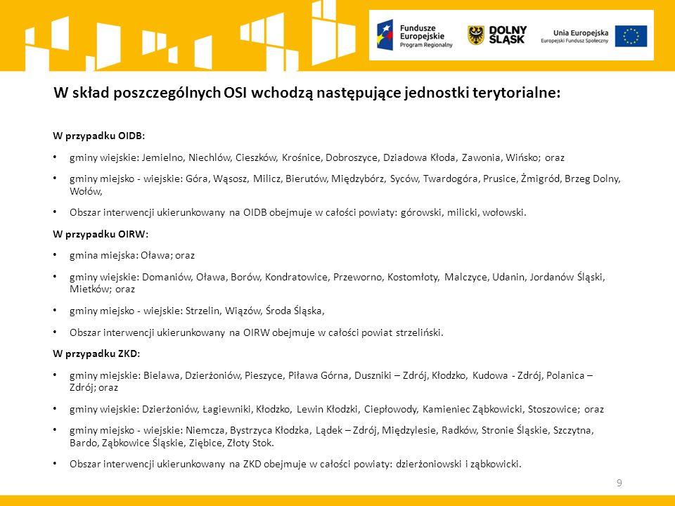 W skład poszczególnych OSI wchodzą następujące jednostki terytorialne: W przypadku OIDB: gminy wiejskie: Jemielno, Niechlów, Cieszków, Krośnice, Dobro