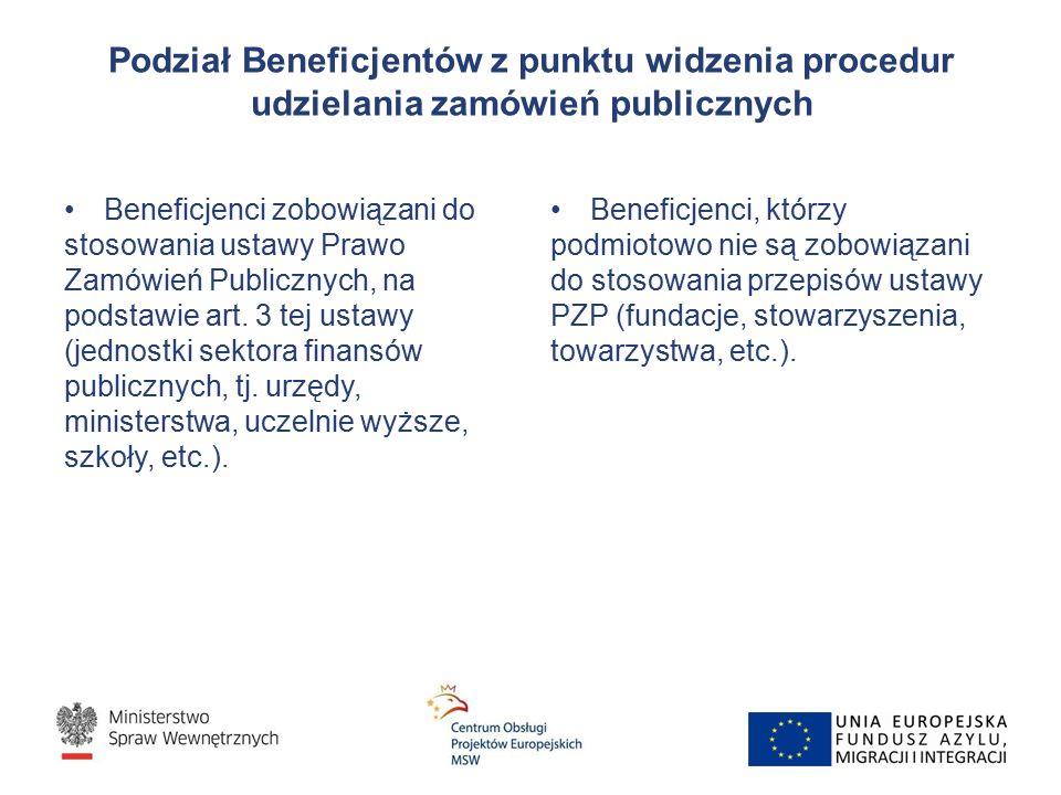 Podział Beneficjentów z punktu widzenia procedur udzielania zamówień publicznych Beneficjenci zobowiązani do stosowania ustawy Prawo Zamówień Publiczn