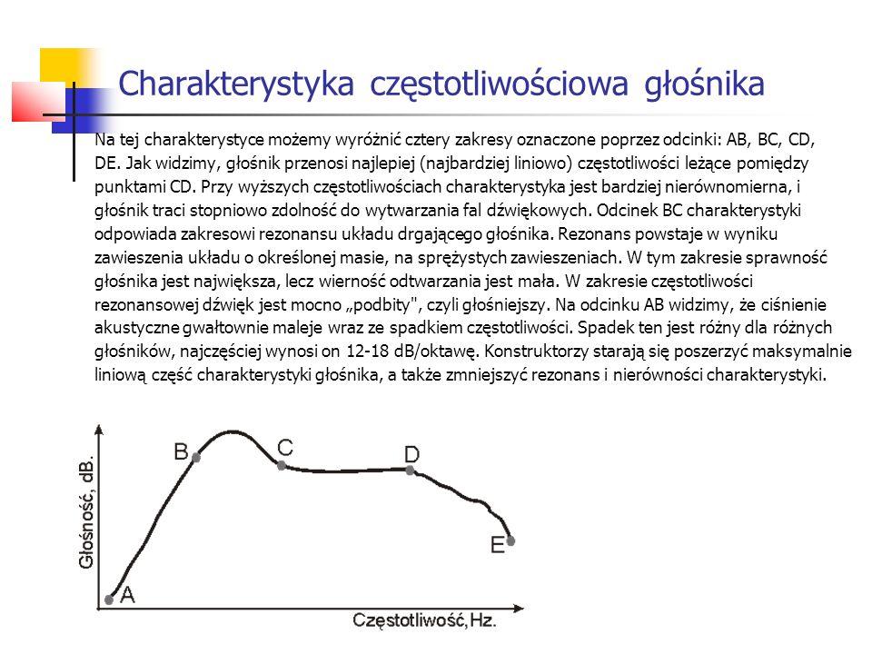 Na tej charakterystyce możemy wyróżnić cztery zakresy oznaczone poprzez odcinki: AB, BC, CD, DE.