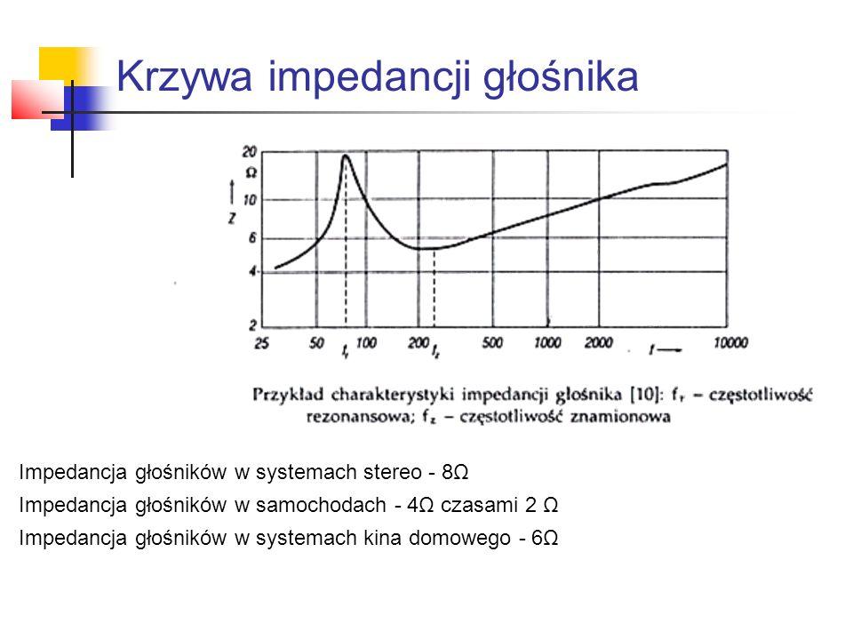Krzywa impedancji głośnika Impedancja głośników w systemach stereo - 8Ω Impedancja głośników w samochodach - 4Ω czasami 2 Ω Impedancja głośników w systemach kina domowego - 6Ω
