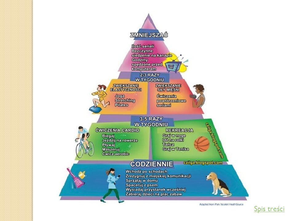1.Codzienna aktywność fizyczna i odpowiednia dieta jest kluczem do zdrowia.
