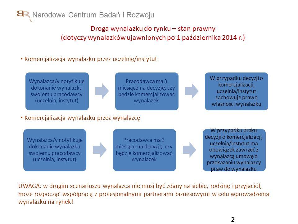 Narodowe Centrum Badań i Rozwoju 3 punkt wyjścia: poziom komercjalizacji wyników prac B+R w Polsce jest niesatysfakcjonujący nieobecność partnera komercyjnego niewystarczające rozeznanie rynku prowadzenie badań w kierunku nie umożliwiającym ich komercjalizacji odpowiedź: wspólne przedsięwzięcia NCBR z funduszami wysokiego ryzyka metody selekcji projektów B+R stosowane przez VC zaangażowanie kapitałowe VC w finansowanie projektów B+R dodatkowe środki na realizację projektów oraz lepsze dopasowanie wyników badań do potrzeb rynku wartość dodana: a)wydatkowanie środków przez NCBR zwiększa zaangażowanie środków prywatnych b)poprawa efektywności wydatkowania środków budżetowych Wsparcie komercjalizacji wyników prac B+R – dofinansowanie zwrotne z NCBR