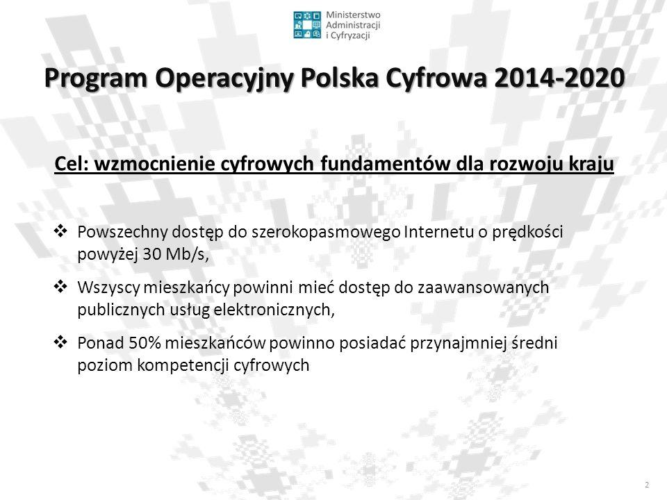 3 Struktura PO PC wyeliminowanie terytorialnych różnic w możliwości dostępu do szerokopasmowego internetu o wysokich przepustowościach Oś I Powszechny dostęp do szybkiego internetu Oś II e-Administracja i otwarty rząd wysoka dostępność i jakość e-usług publicznych 2 3 cyfryzacja procesów back-office w administracji rządowej 4 cyfrowa dostępność i użyteczność informacji sektora publicznego Oś III Cyfrowe kompetencje społeczeństwa zwiększenie stopnia oraz poprawa umiejętności korzystania z internetu, w tym e-usług publicznych 1 5
