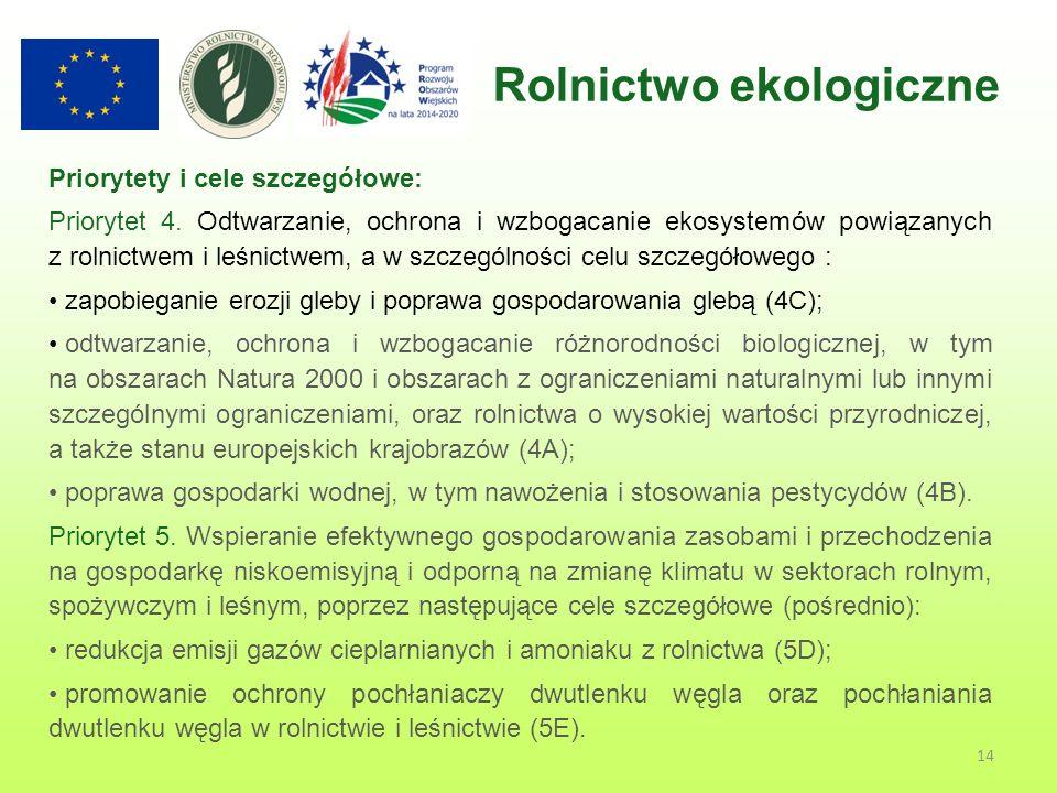 14 Rolnictwo ekologiczne Priorytety i cele szczegółowe: Priorytet 4.