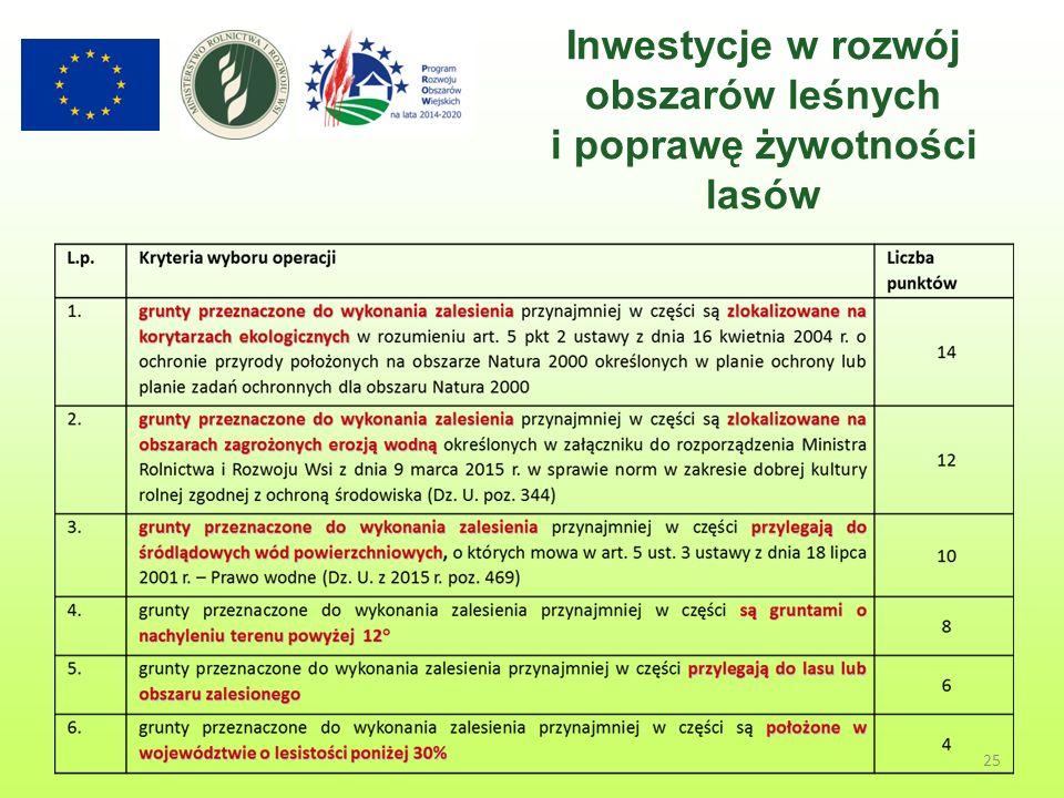 25 Inwestycje w rozwój obszarów leśnych i poprawę żywotności lasów