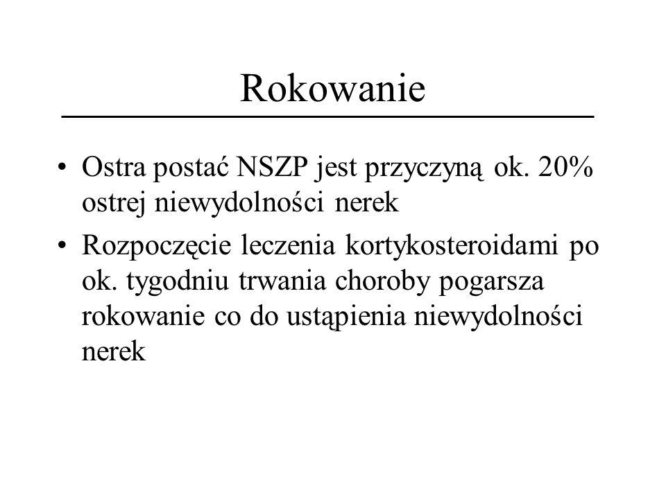 Rokowanie Ostra postać NSZP jest przyczyną ok. 20% ostrej niewydolności nerek Rozpoczęcie leczenia kortykosteroidami po ok. tygodniu trwania choroby p