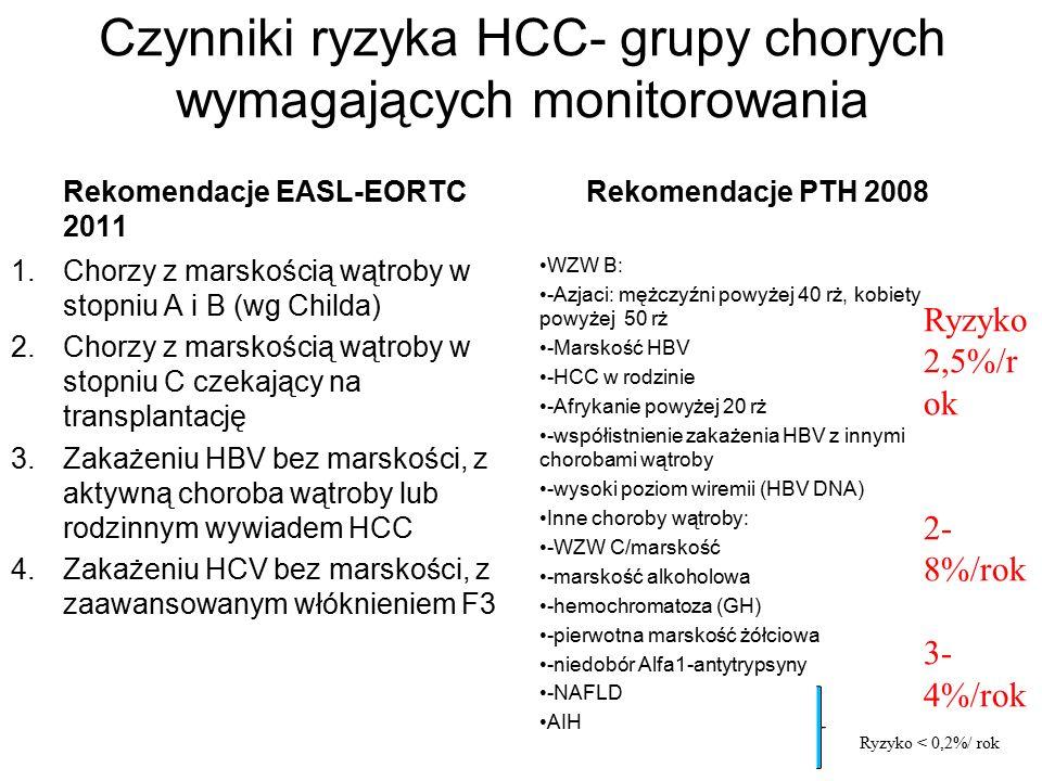 Czynniki ryzyka HCC- grupy chorych wymagających monitorowania Rekomendacje EASL-EORTC 2011 1.Chorzy z marskością wątroby w stopniu A i B (wg Childa) 2.Chorzy z marskością wątroby w stopniu C czekający na transplantację 3.Zakażeniu HBV bez marskości, z aktywną choroba wątroby lub rodzinnym wywiadem HCC 4.Zakażeniu HCV bez marskości, z zaawansowanym włóknieniem F3 Rekomendacje PTH 2008 WZW B: -Azjaci: mężczyźni powyżej 40 rż, kobiety powyżej 50 rż -Marskość HBV -HCC w rodzinie -Afrykanie powyżej 20 rż -współistnienie zakażenia HBV z innymi chorobami wątroby -wysoki poziom wiremii (HBV DNA) Inne choroby wątroby: -WZW C/marskość -marskość alkoholowa -hemochromatoza (GH) -pierwotna marskość żółciowa -niedobór Alfa1-antytrypsyny -NAFLD AIH Ryzyko 2,5%/r ok 2- 8%/rok 3- 4%/rok Ryzyko < 0,2%/ rok