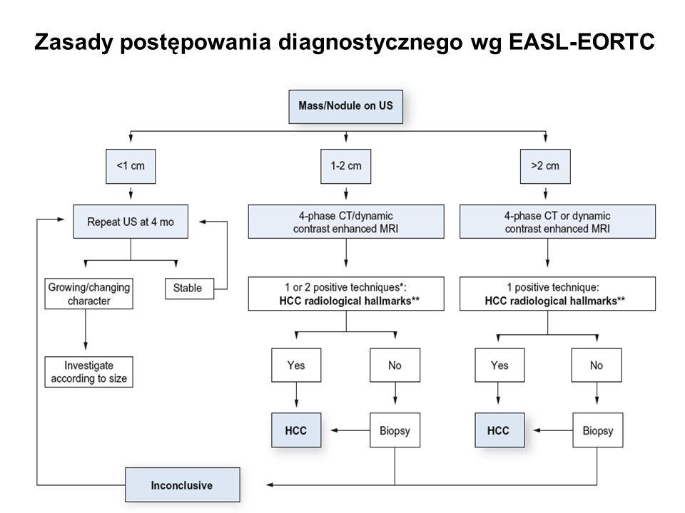 Zasady postępowania diagnostycznego wg EASL-EORTC