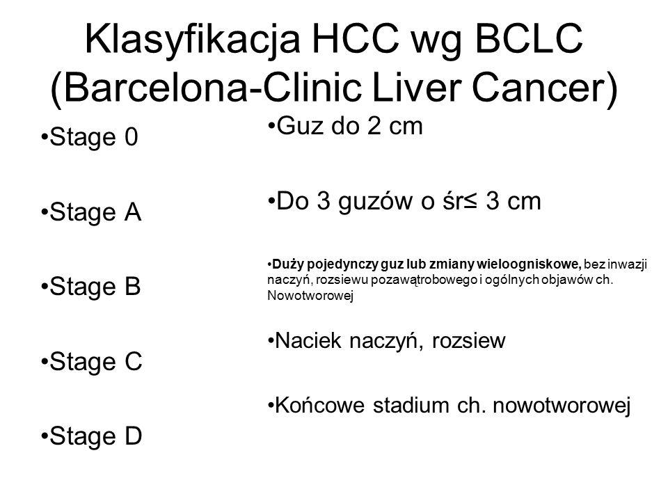 Klasyfikacja HCC wg BCLC (Barcelona-Clinic Liver Cancer) Stage 0 Stage A Stage B Stage C Stage D Guz do 2 cm Do 3 guzów o śr≤ 3 cm Duży pojedynczy guz lub zmiany wieloogniskowe, bez inwazji naczyń, rozsiewu pozawątrobowego i ogólnych objawów ch.