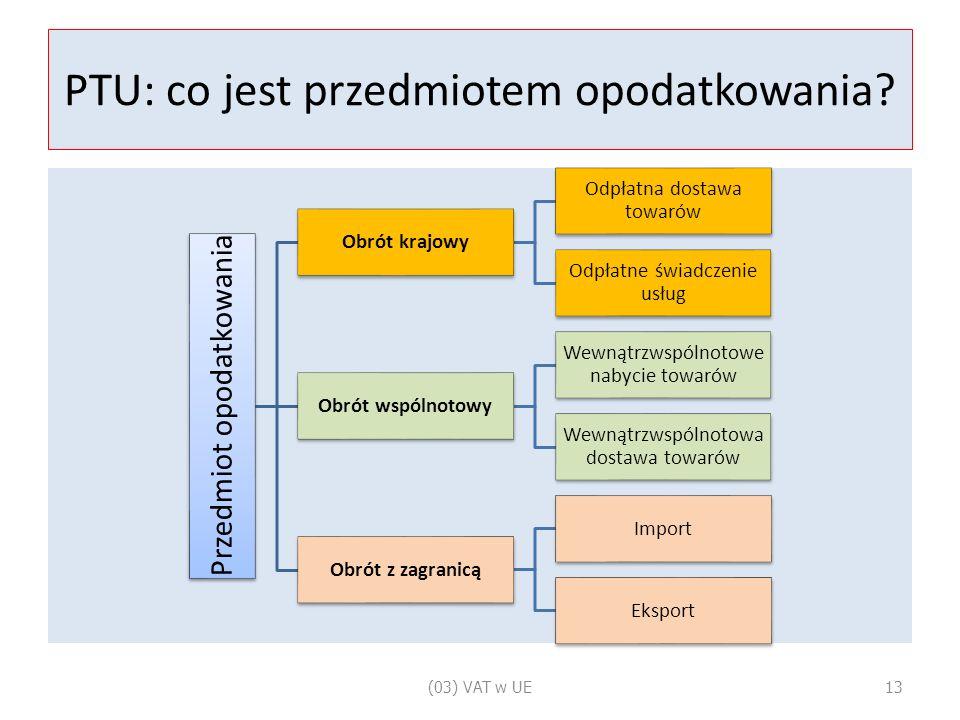 PTU: co jest przedmiotem opodatkowania.