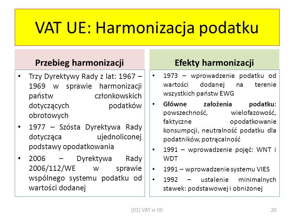 VAT UE: Harmonizacja podatku Przebieg harmonizacji Trzy Dyrektywy Rady z lat: 1967 – 1969 w sprawie harmonizacji państw członkowskich dotyczących podatków obrotowych 1977 – Szósta Dyrektywa Rady dotycząca ujednoliconej podstawy opodatkowania 2006 – Dyrektywa Rady 2006/112/WE w sprawie wspólnego systemu podatku od wartości dodanej Efekty harmonizacji 1973 – wprowadzenie podatku od wartości dodanej na terenie wszystkich państw EWG Główne założenia podatku: powszechność, wielofazowość, faktyczne opodatkowanie konsumpcji, neutralność podatku dla podatników, potrącalność 1991 – wprowadzenie pojęć: WNT i WDT 1991 – wprowadzenie systemu VIES 1992 – ustalenie minimalnych stawek: podstawowej i obniżonej (03) VAT w UE20