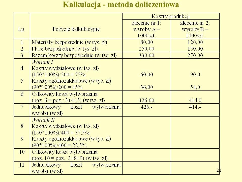 Kalkulacja - metoda doliczeniowa 21
