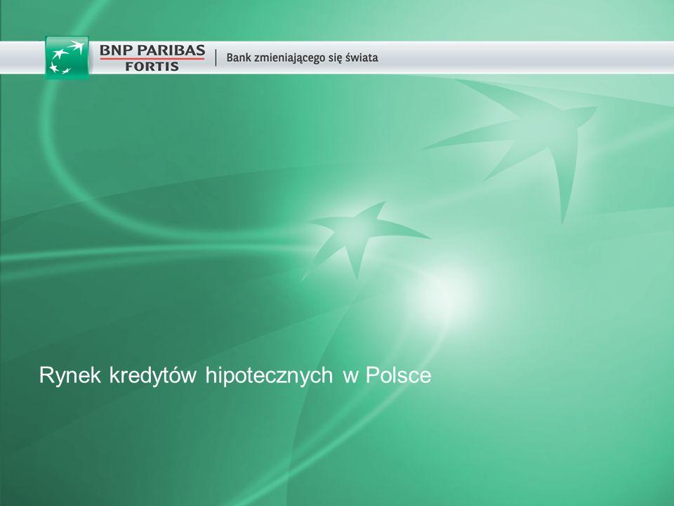 Rynek kredytów hipotecznych w Polsce